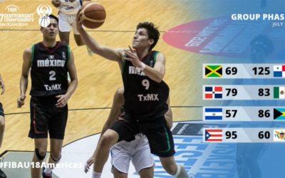 Resultados de la 2da. Fecha del Centrobasket U17