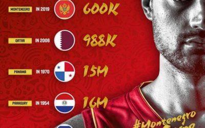 Panamá considerado el tercer país más pequeño en haber asistido a un Mundial