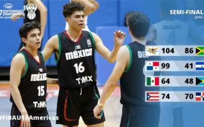 Resultados de la 4ta. Jornada del Centrobasket U17