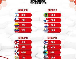 Ventanas Clasificatorias a las Copas Continentales de noviembre 2020 y febrero 2021