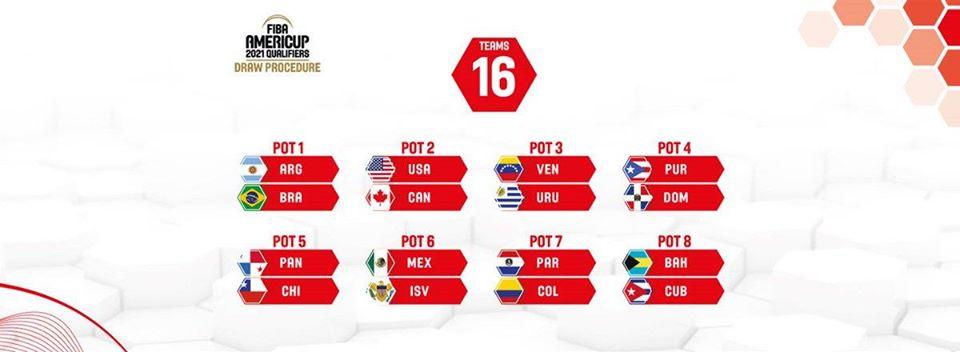 El Sorteo de los Clasificatorios al FIBA AmeriCup 2021 será el martes